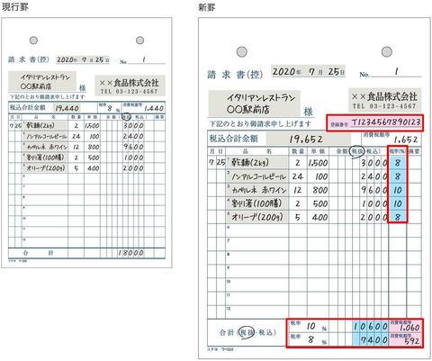 書き方 の 書 軽減 領収 税率