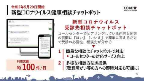 神戸 市 コロナ 感染 者 数