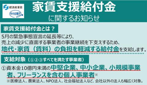 書 支援 契約 給付 家賃 等 金 賃貸借 証明