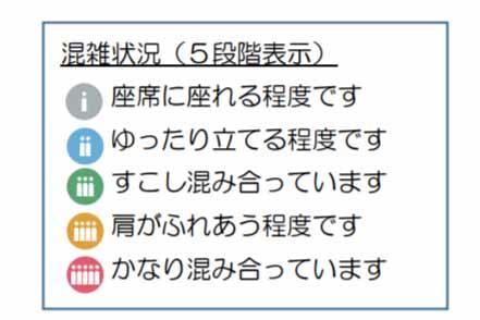 線 状況 リアルタイム 運行 東海道
