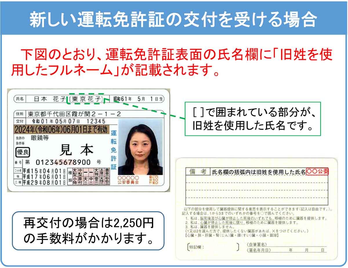 運転免許証で旧姓表記。12月1日から - Impress Watch