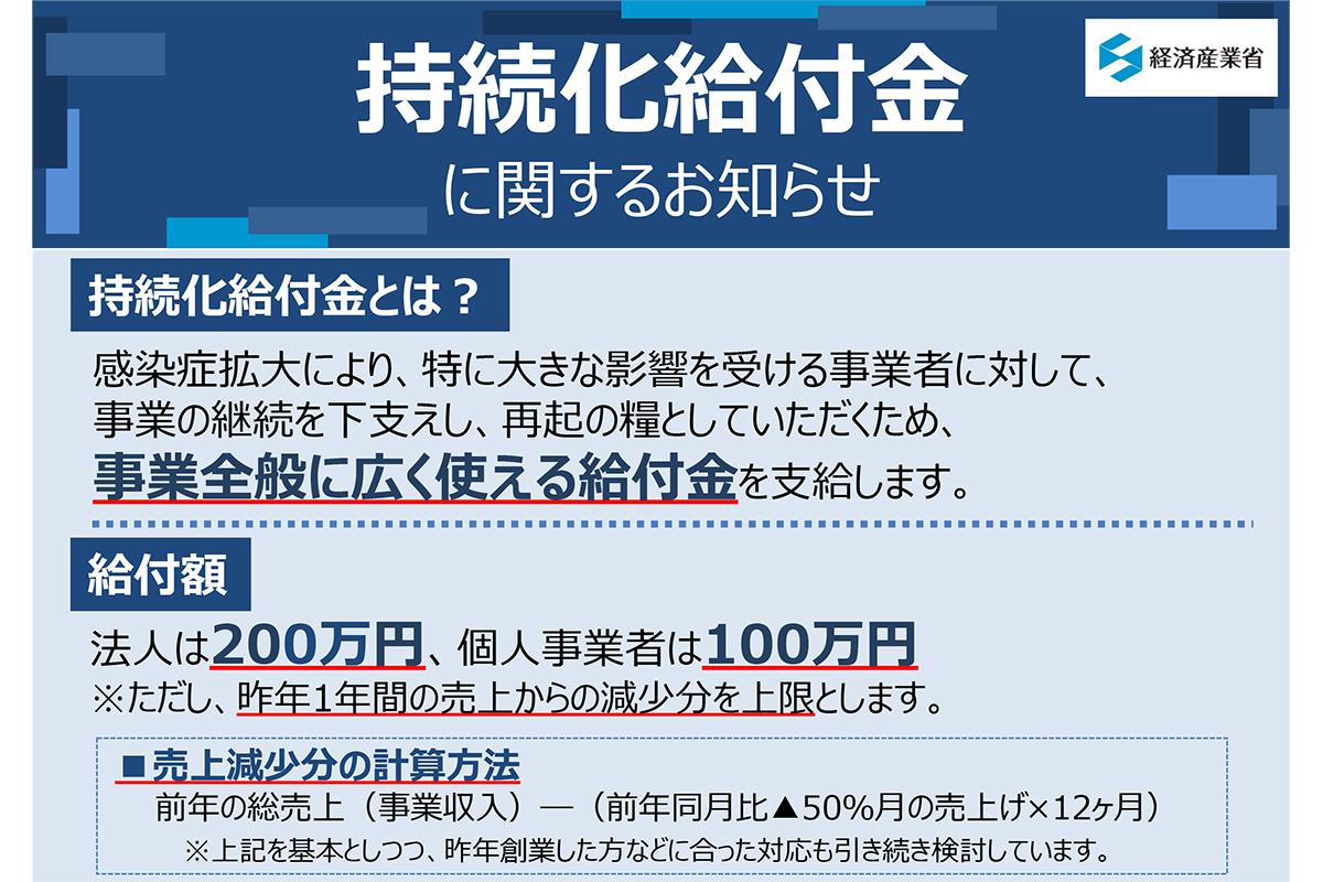 コロナ 200 万 円